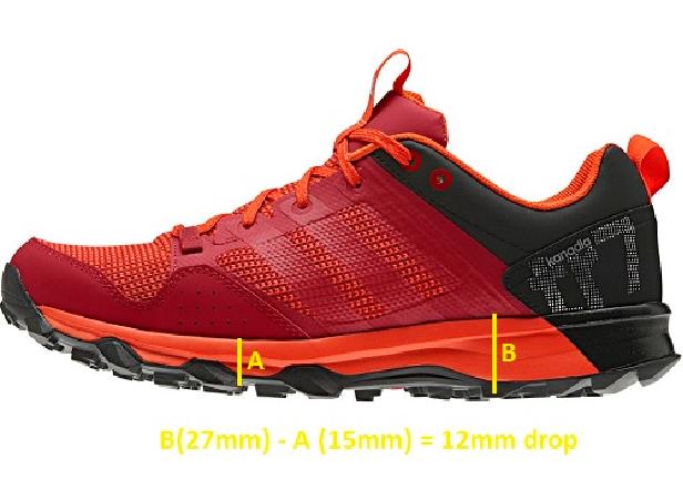 Consideraciones para elegir calzado de running